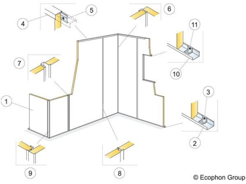 Монтаж стеновых панелей.